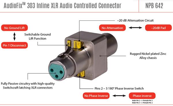 Switchcraft AudioFix 303 Inline XLR